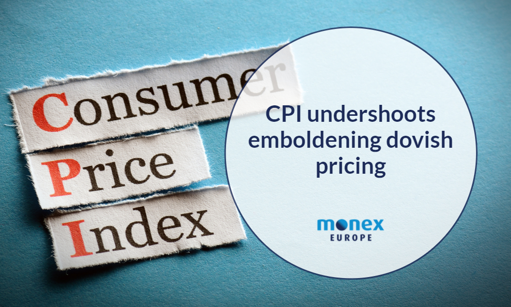 CPI undershoots emboldening dovish pricing