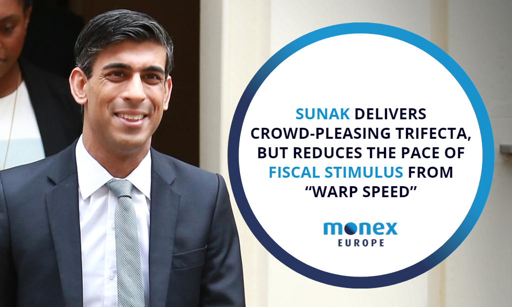 """Sunak delivers crowd-pleasing trifecta, but reduces the pace of fiscal stimulus from """"warp speed"""""""