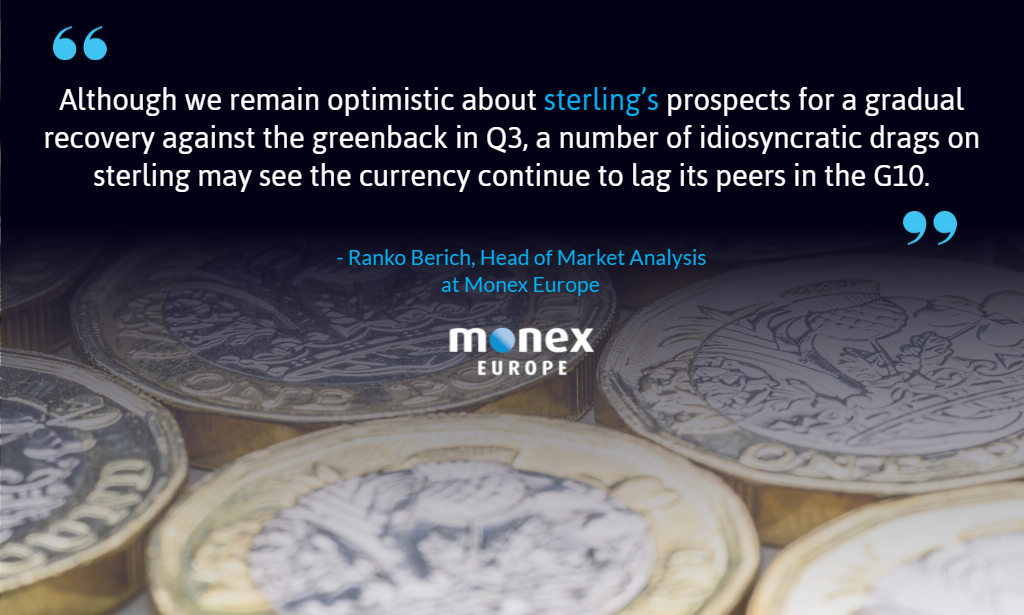 Sterling underperforms in May as idiosyncratic risks mount