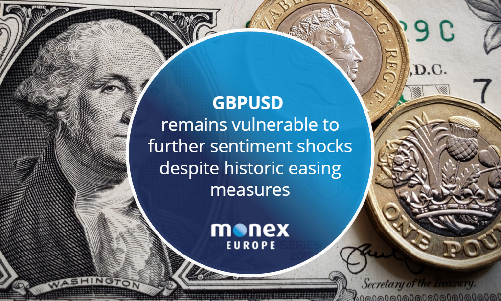 GBPUSD remains vulnerable to further sentiment shocks despite historic easing measures