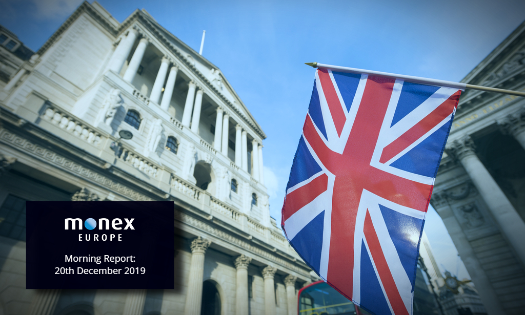 Sterling continues to trade heavy as BoE show concern