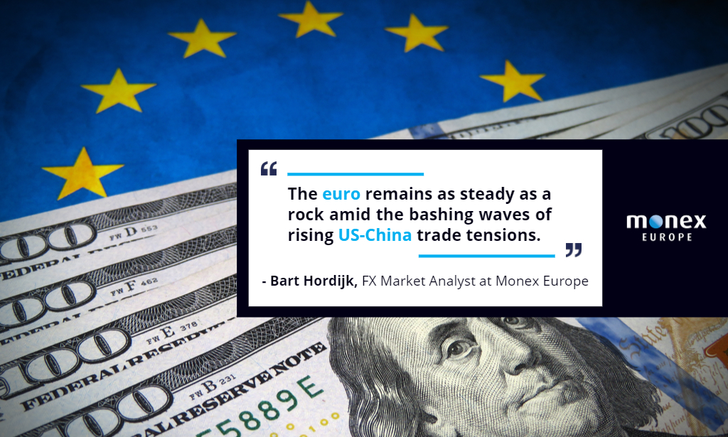 EURUSD nears $1.10 level