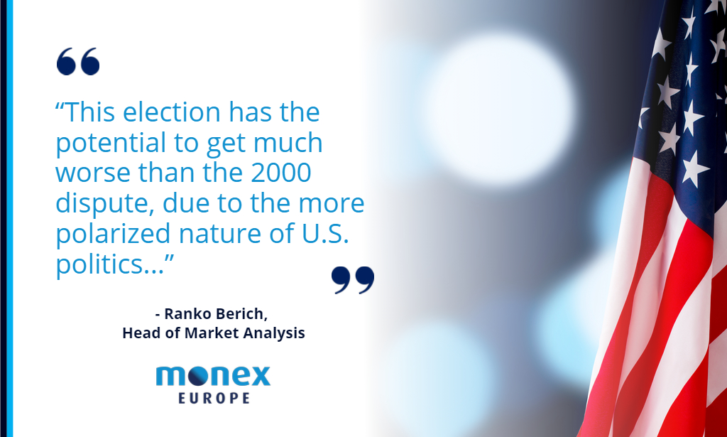 Head of Market Analysis at Monex Europe discusses contested election consequences with Bloomberg