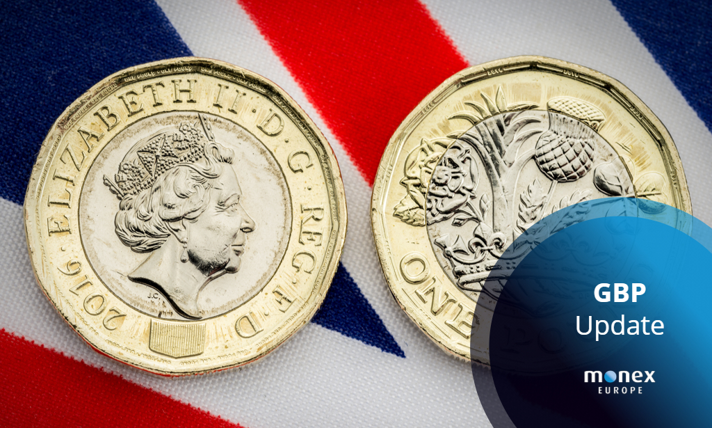 Reopening reignites sterling's rally