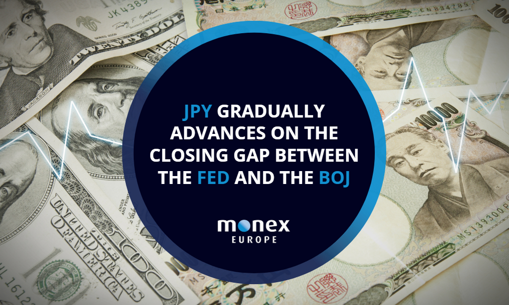 JPY gradually advances on the closing gap between the Fed and the BoJ