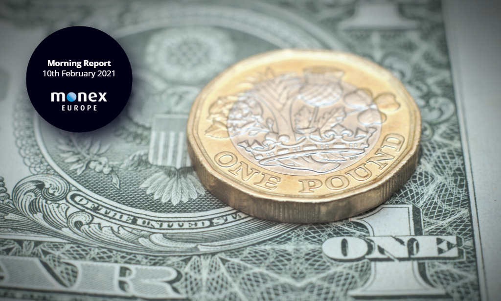 GBPUSD at highest level since April 2018 as risk sentiment supported in markets