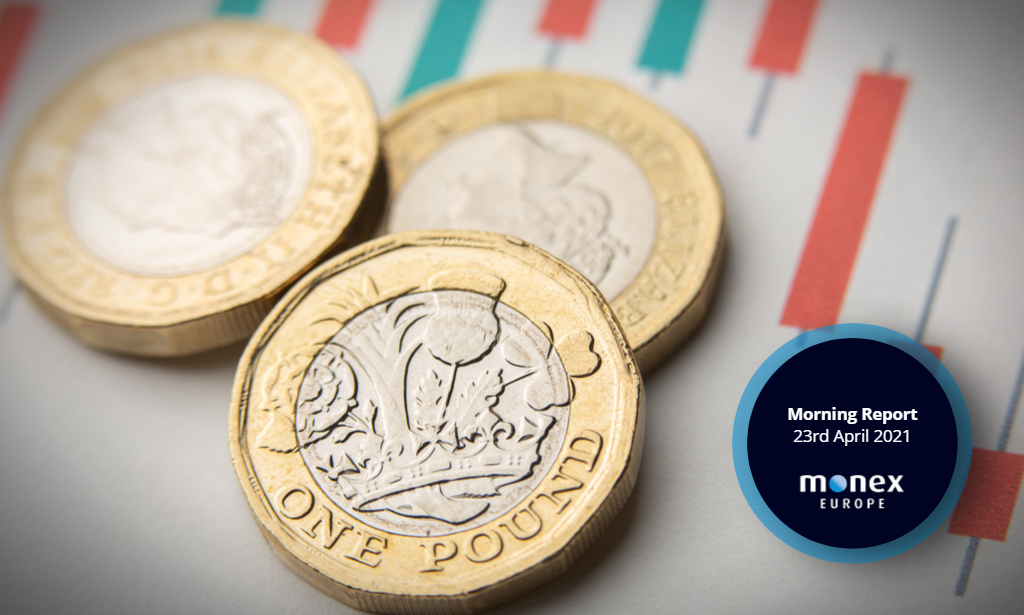 Sterling retraces yesterday's bizarre losses as it continues to float in the 1.38-1.40 range